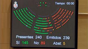 Votacion_reforma_ley_aborto_Senado_MDSIMA20150909_4701_9